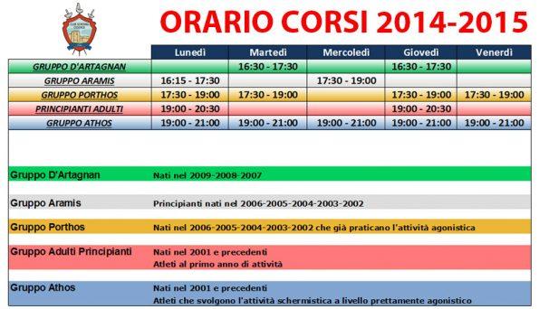 Orario Scherma Cosenza 2014-2015