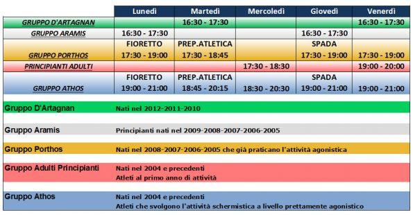 Orario Scherma Cosenza 2017-2018