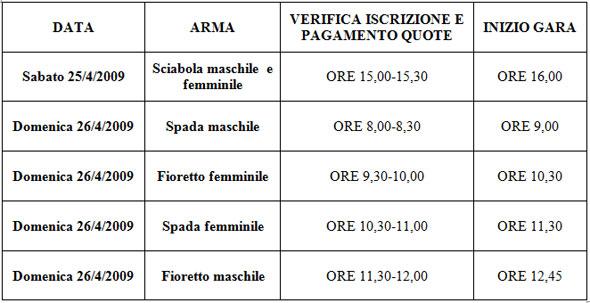 Calendario Coppa Italia Regionale